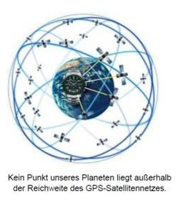 Satelliten steuern die Seiko ASTRON