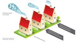 energieverbrauch reduzieren durch gute isolierung. Black Bedroom Furniture Sets. Home Design Ideas